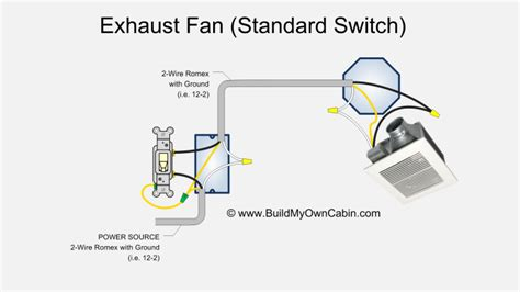 Wiring Bathroom Fan And Light Exhaust Fan Wiring Diagram Single Switch