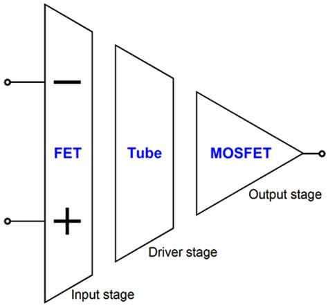 fet transistor experiment fet transistor lifier 28 images fet electronic circuit diagram and layout fet field effect