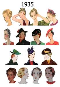 vigina hair history styles 30s hair on pinterest hat hairstyles hats and 1930s
