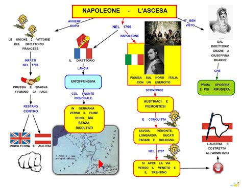 consolato inglese in italia saggio breve illuminismo italiano 28 images