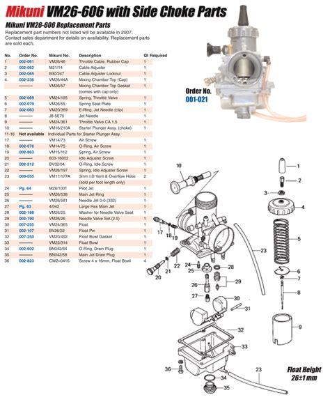 mikuni carburetor diagram mikuni carb tuning car interior design