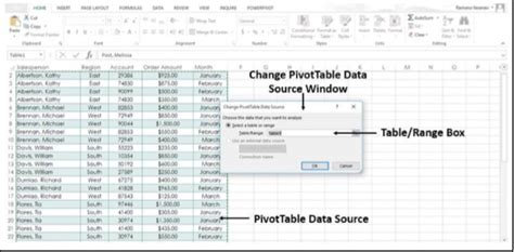 Change Pivot Table Source Data Gniit Help Advanced Excel Pivot Table Tools Gniithelp