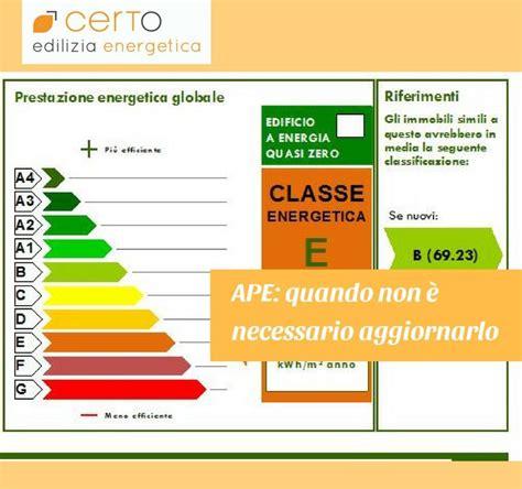 Classe Energetica Casa G by Nuovo Ape Come Cambiano Le Classi Energetiche