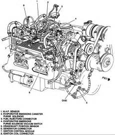 engine diagram for a 1994 chevy silverado 5 7 liter