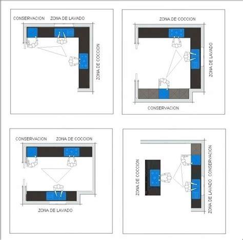 medidas de encimeras de cocina bonito medidas encimera cocina fotos encimeras de cocina