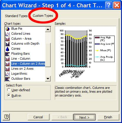 excel 2010 chart wizard tutorial chart wizard how to create a climatogram ayucar com