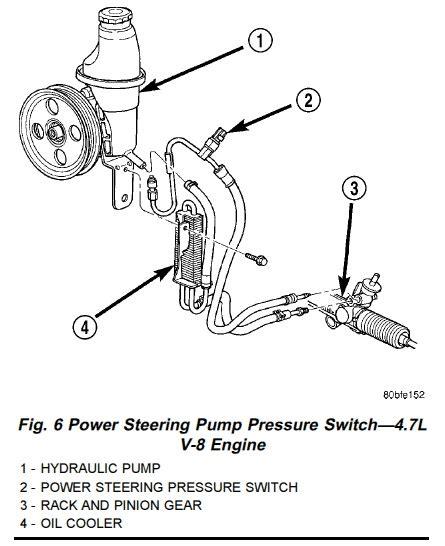 Power Steering Hose M Kuda Diesel 2001 4 7 4x4 d power steering hoses