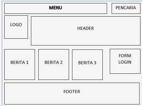 membuat layout web dengan css pdf membuat layout website dengan css dan html computer