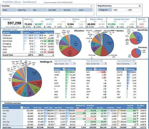 financial dashboard excel template 182 best images about microsoft excel on