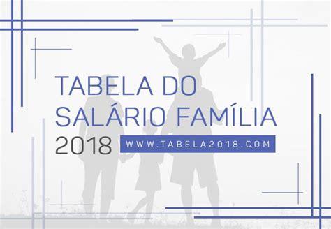 cuanto esta el salario familiar ao 2016 tabela 2018