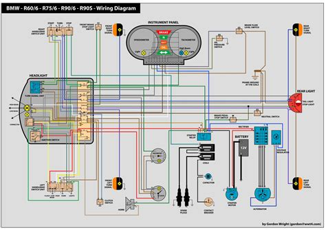 motorcycle wiring diagrams r90 wiring diagram