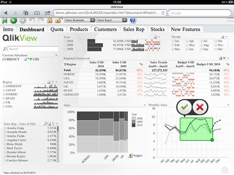 Download Qlikview Themes Templates | qlikview mobile ajax touch client blog aftersync
