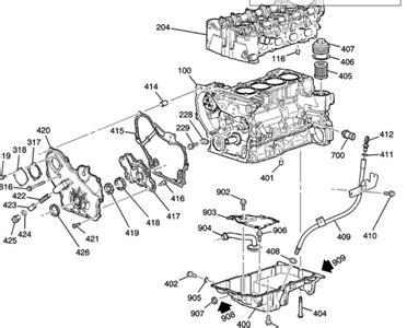 2003 oldsmobile alero engine diagram outstanding oldsmobile alero engine diagram bottom view