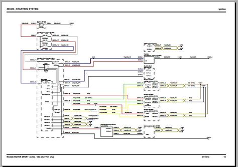 land rover 2010 electrical wiring diagram heavy
