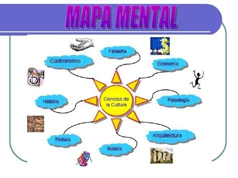 imagenes mapa mental del cuerpo humano mapa mental