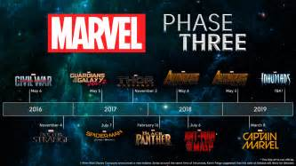 Marvel Coming Out In 2018 How Marvel Built Such An Impressive Universe