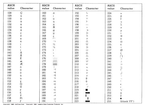 ascii lettere ascii chart and other resources