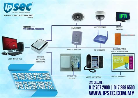 home gigabit network design 100 fiber optic home network design how to