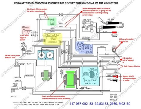 welding machine wiring diagram pdf wiring diagram and