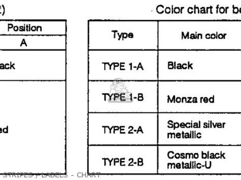 1982 honda express wiring diagram 1982 free engine