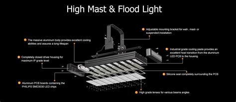 led high mast light led high mast light led modules led lighting experts