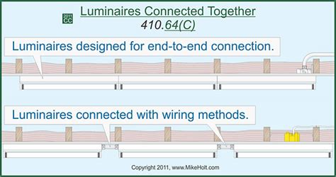 best different types of wiring methods pictures
