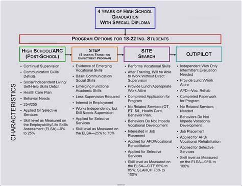excel financial planning worksheet gse bookbinder co