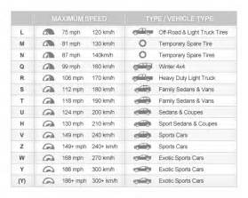Car Tires Comparison Tire Comparison 2017 Ototrends Net