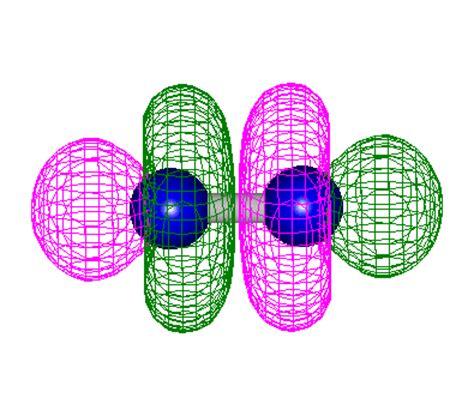imagenes en movimiento quimica asignatura de quimica fisica