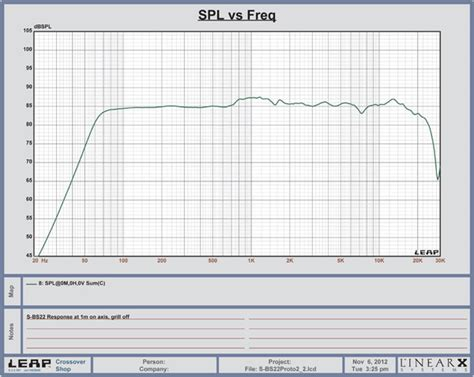 frequencies   small speaker hometheaterhificom