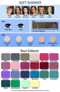 seasonal color analysis 12 seasonal palettes 3 summers expressing your