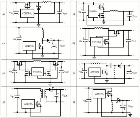 output capacitor smps power systems design psd information to power your designs