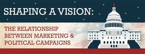 landers visions a full service production promotion shaping a vision political marketing caign strategies