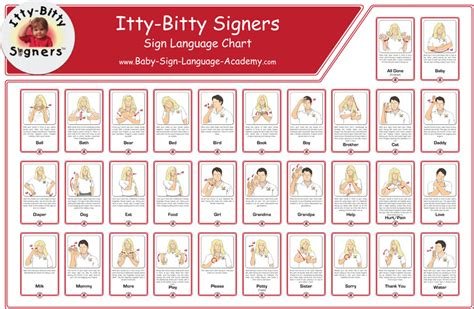 baby sign language chart 7 best images of baby signing chart baby sign language