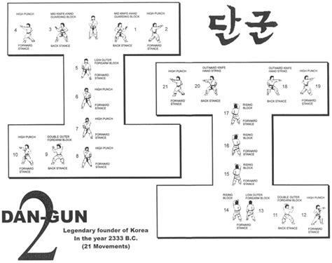 pattern for yellow belt in taekwondo taekwondo yellow belt form www imgkid com the image