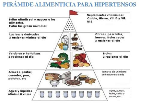 alimentos sanos para diabeticos recetas para diab 233 ticos y cel 237 acos consejos sanos men 250