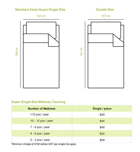 width of single bed single size bed dimensions in cm singapore bedding sets