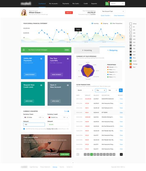 Banking Dashboard Templates banking dashboard templates 28 images excel dashboard competition bank dashboard xlcubed 17
