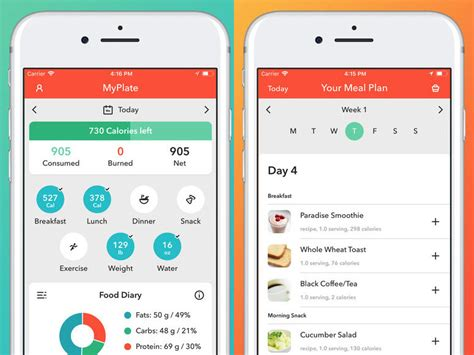 best nutrition top nutrition tracking apps for 2018 sports nutrition