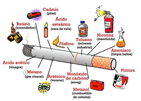 que sustancias tiene el cigarro y sus efectos perjudiciales el tabaco i respuestanatural