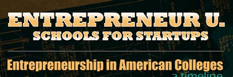 Mba Colleges For Entrepreneurship by Best Universities For Entrepreneurs Vision Launch
