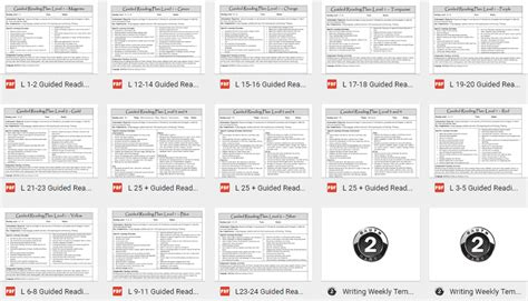 lesson plan template nsw det l3 learning 21stcentury snapshot