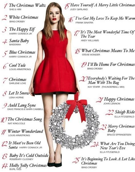christmas playlist christmas is coming d pinterest