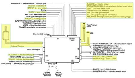 avital 5303 remote start wiring diagram for wiring