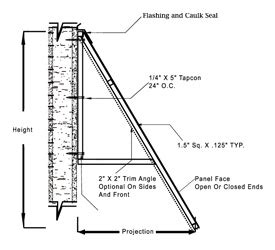awning construction details standing seam canopies