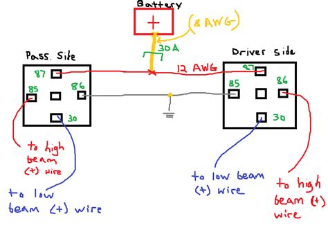 s15 wiring diagram free wiring diagram