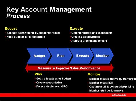 oracle trade management ppt