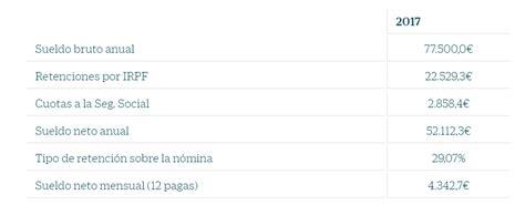 sueldo basico para peon rural ao 2016 cuanto es el sueldo basico mensual a ganar en ecuador en