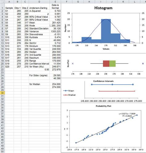 hypothesis testing excel template descriptive statistics excel data normality