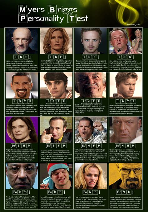film personality quiz breaking bad mbti breaking bad ass pinterest best